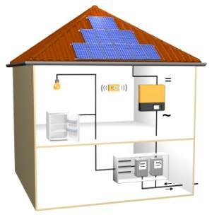 photovoltaik technik. Black Bedroom Furniture Sets. Home Design Ideas